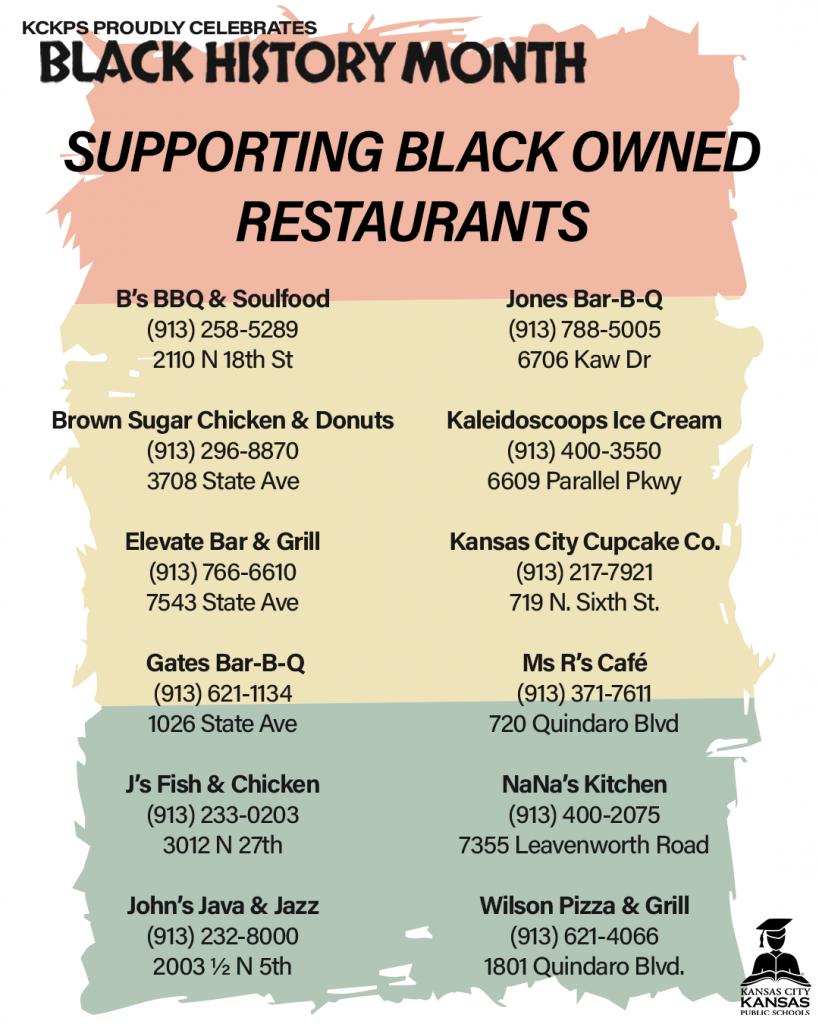Black- Owned Restaurants